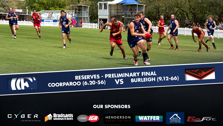 Prelim-Final-Burleigh-reserves