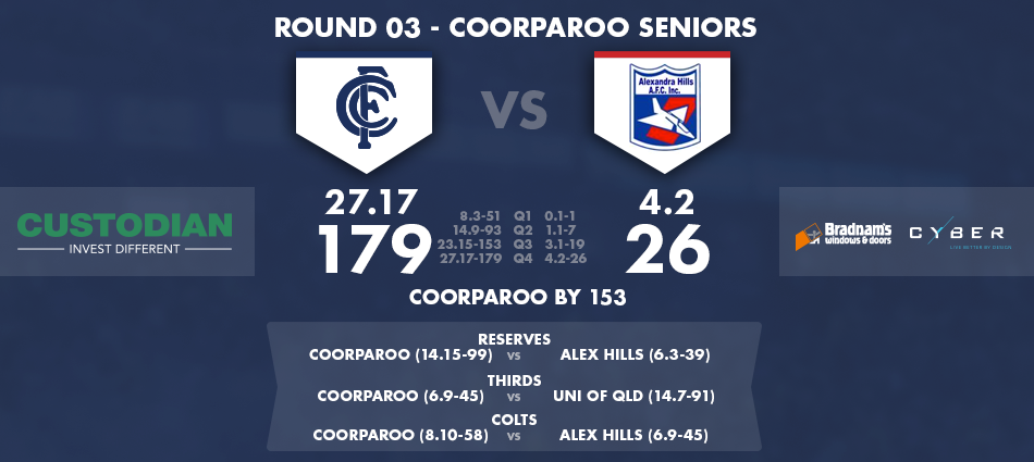 Coorparoo Senior AFC: slideshow image 2