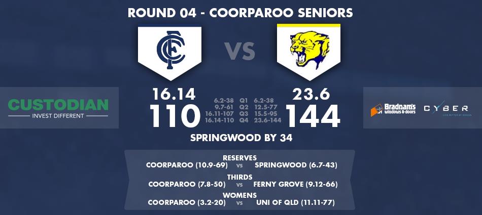 Coorparoo Senior AFC: slideshow image 5