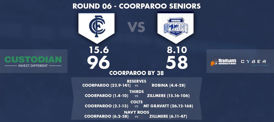 Coorparoo Senior AFC: slideshow image 3