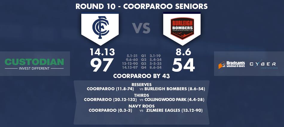 Coorparoo Senior AFC: slideshow image 1