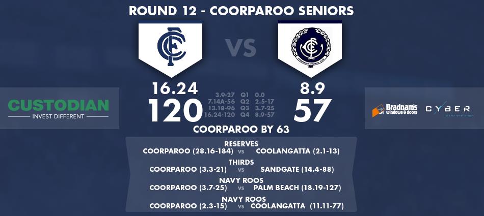 Coorparoo Senior AFC: slideshow image 4