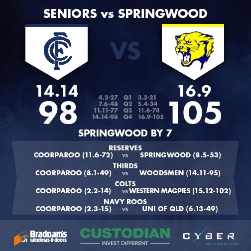 Round15vSpringwood-504x504